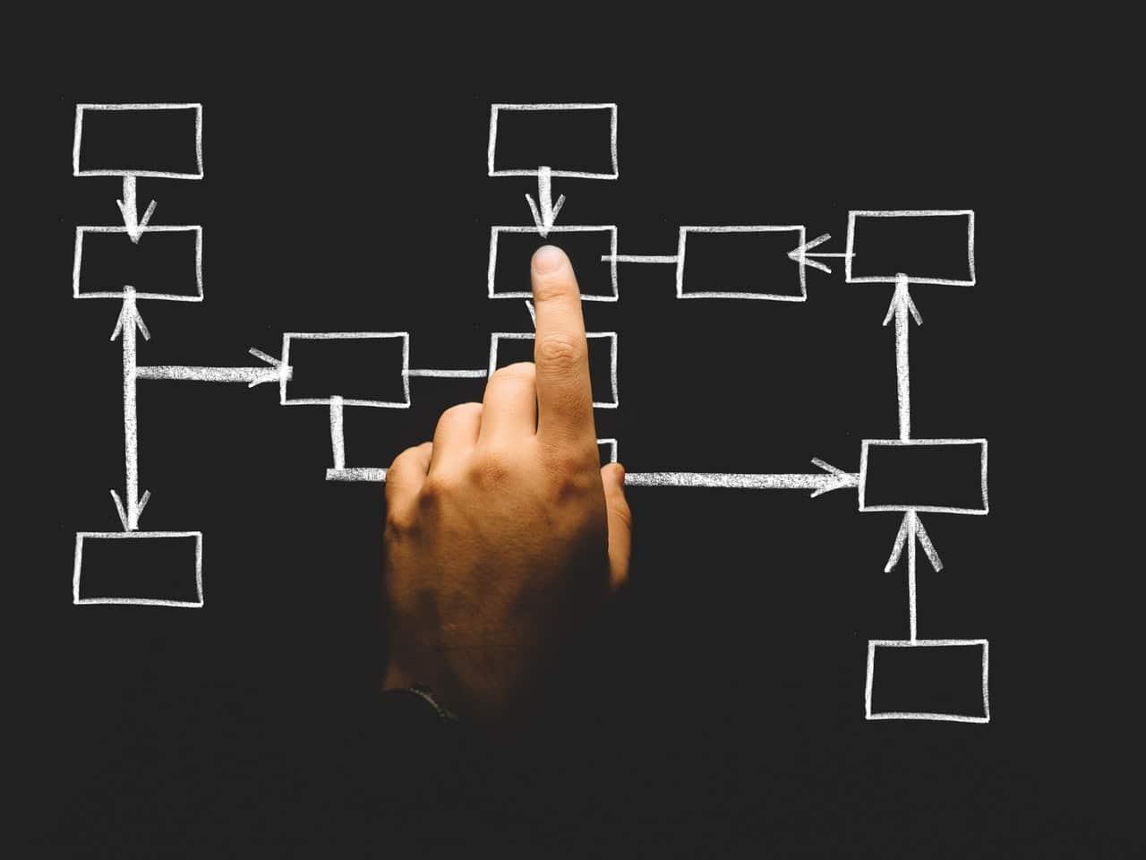 Praktische Tips Voor Een Succesvolle Overlegstructuur
